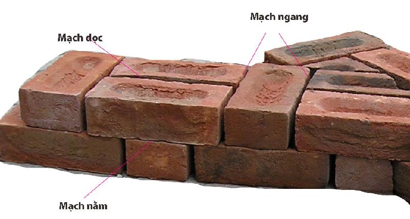 Những nguyên nhân ảnh hưởng đến cách tính gạch xây nhà